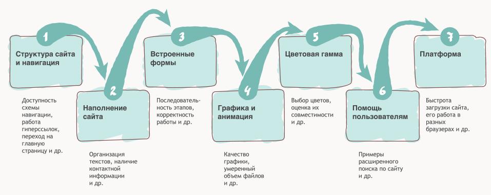 cropas.by Графики и схемы